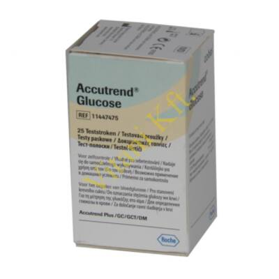 Accutrend Glükóz tesztcsík,25x
