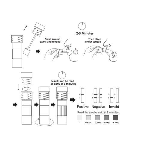 Multidrog 5 nyál tesztcső, OPI40/MET50/COC20/AMP50/THC20, 20x